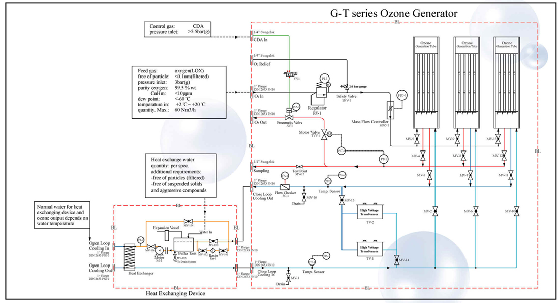 airtree oxygen concentrator : pi diagram - findchart.co